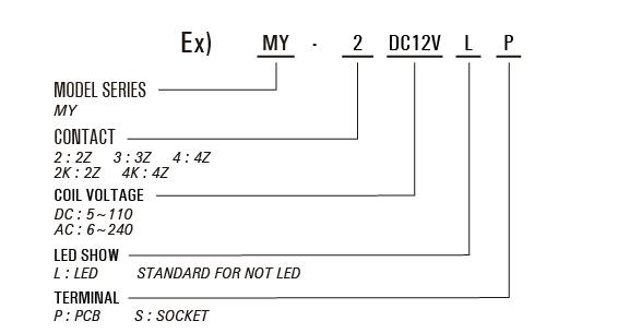 order code 1.jpg